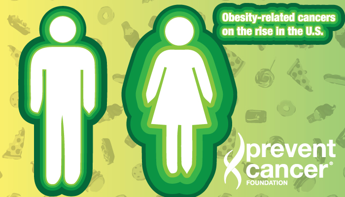 Obesity-related cancers on the rise in the U.S.
