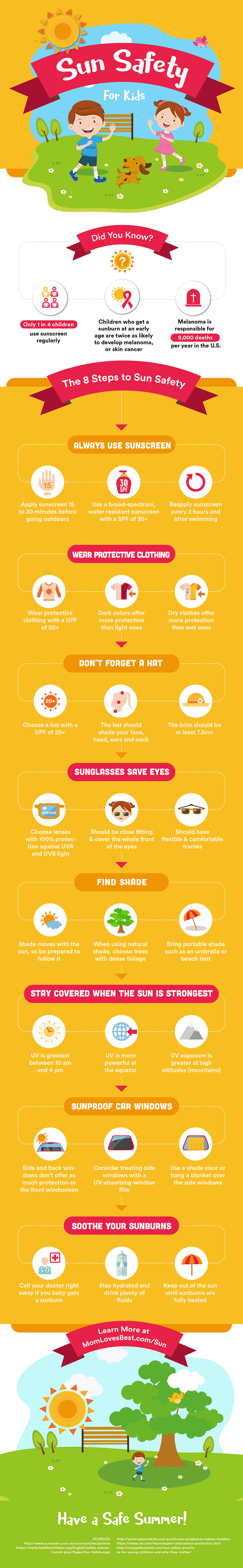 Sun Safety For Kids [infographic]