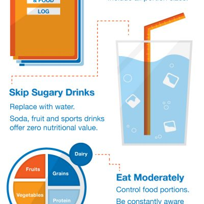 Image for Tips to maintain a healthy weight [Infographic]