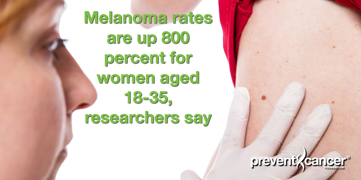 Melanoma rates are up 800 percent for women aged 18-35, researchers say